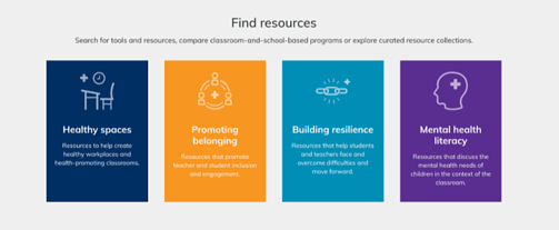 Resiliency education resource for youth