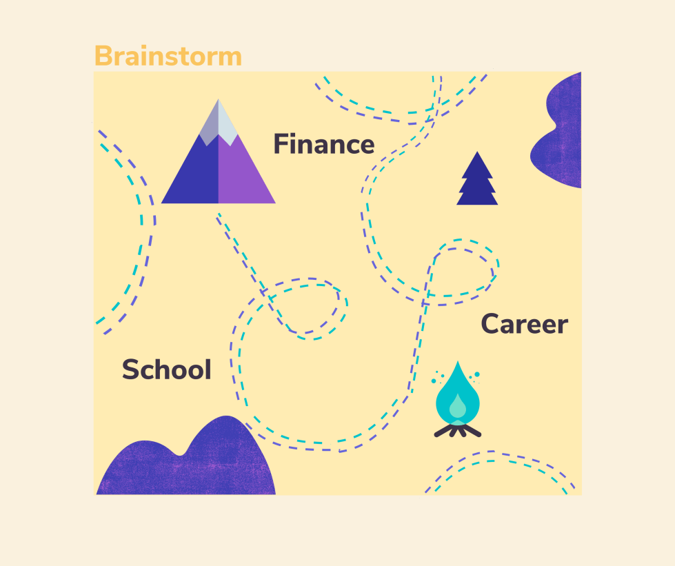 brainstorm career options
